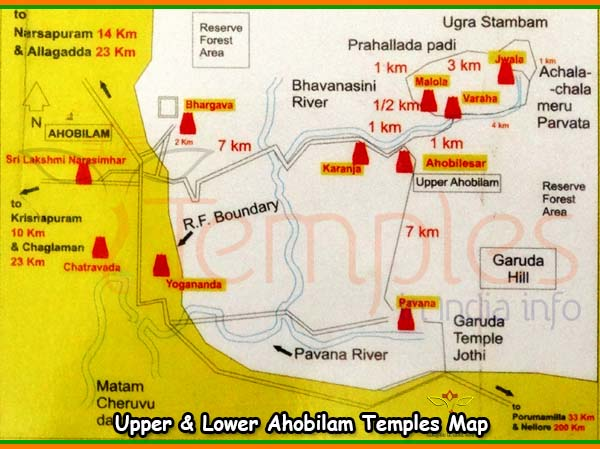 Upper and Lower Ahobilam Temples Map
