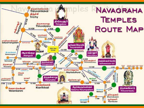 Navagraha Temples Route Map